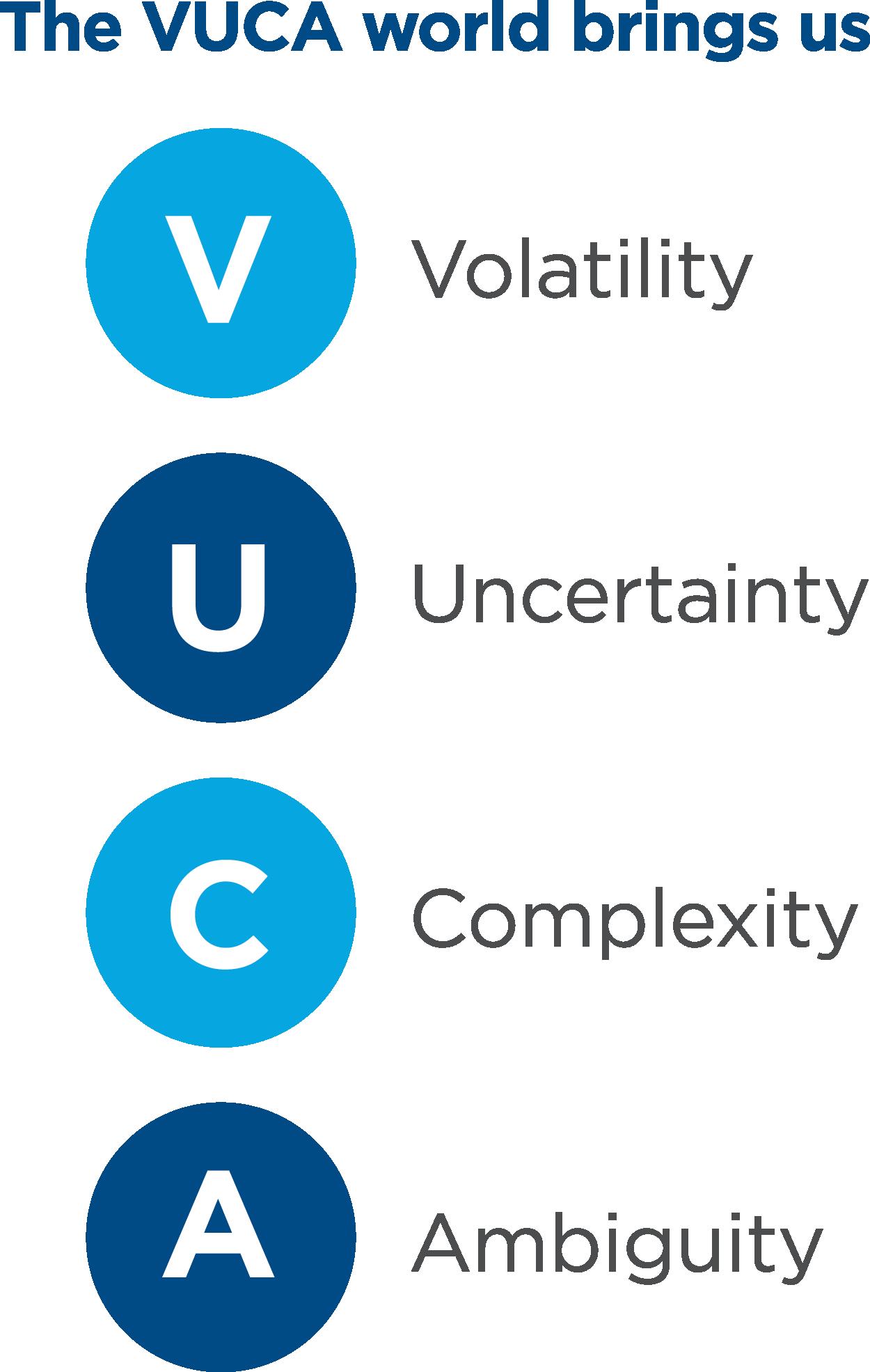 The VUCA world brings us: