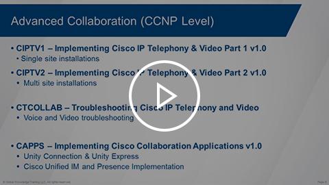 Cisco Collaboration Training | CUCM | Global Knowledge