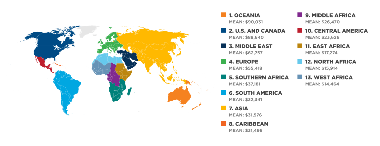 Mean salaries across 13 global regions